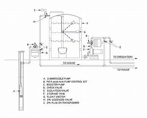 Square D Well Pump Pressure Switch Wiring Diagram Intended For Comfy  U22c6 Yugteatr
