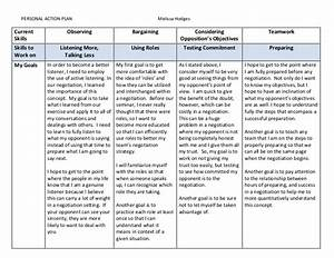 Model personal action plan for Individual student action plan template
