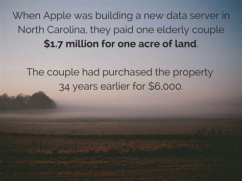 mind blowing real estate facts  entertain  brain