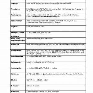 Goä Abrechnung Beispiel : laborkontrollen bei kritischen wirkstoffen ~ Themetempest.com Abrechnung