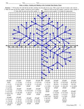 Snowflake Mystery Picture  Graphing And Reflecting On The Coordinate Plane
