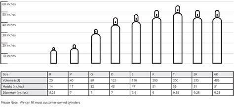 high  pressure gas cylinders cryogenic chambers toll gas