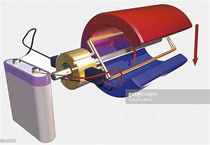 Diagram Of A Dc Electric Motor And Battery High