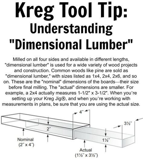 lumber  projects dimensional lumber