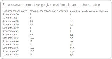 Nederlands, engels, online, vertaler: Nederlands, engels