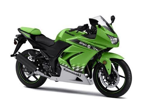 2010 Kawasaki Ninja 250r Review