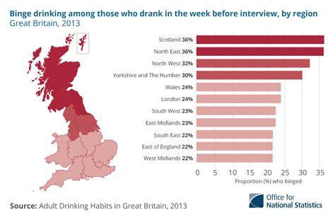 people binge drink  great britain visualons