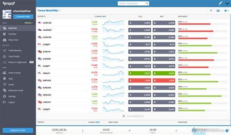 Social Trading Platform For Beginner