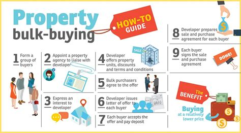 Benefits To Buying Property by The Risks And Benefits Of Buying Property In Bulk