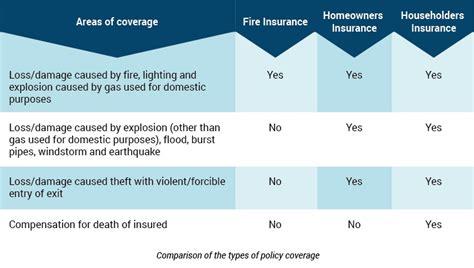 hidden homeowner costs   avoid imoney