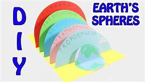 Earth U0026 39 S Spheres Diy