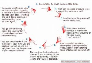 Stop The Burnout Cycle And Change Your Life