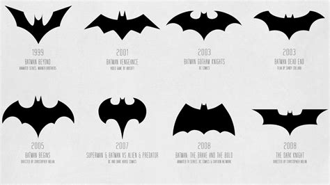 The Evolution Of The Batman Logo, From 1940