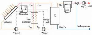 Energies | Free Full-Text | Multi-Objective Optimization ...