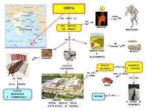 Nome Di Re Persiani by Mappa Concettuale Creta Scuolissima