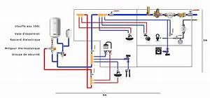 Nourrice Plomberie Per : prix d un r seau de plomberie per ~ Premium-room.com Idées de Décoration