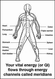 Energy Medicine | Bob of the Ozarks