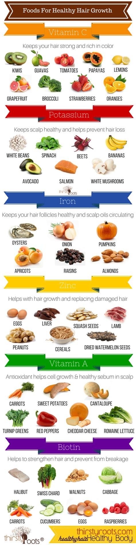 Healthy Food Kitchen Hair by 44 Foods For Healthy Hair Growth
