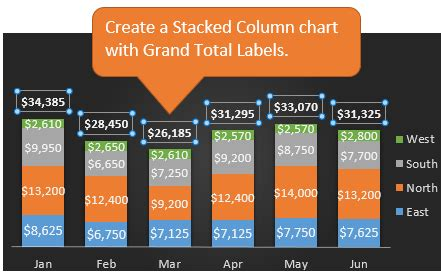 create dynamic chart data labels  slicers excel campus