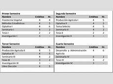 MC Ciencias Agricolas – Facultad de Agronomía