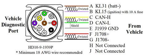 J1708 Connector Wiring Diagram j1587 scanner for motor home a diy motor home j1587 data