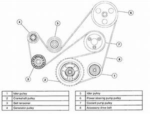 2005 Mazda 6 V6 Serpentine Belt Diagram