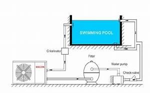 Abs Plastic Dc Inverter Swimming Pool Heater Heat Pump