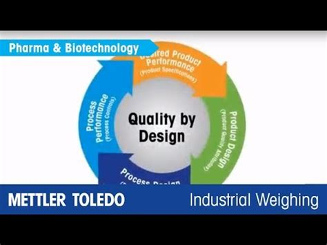 quality by design ondemand webinar integrate weighing processes in quality