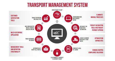 tms software   transportation management solution