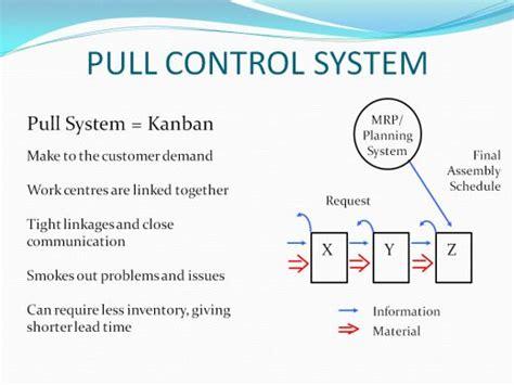 kanban card kanban cards kanban system types bins card e ban faxban conwip hubpages