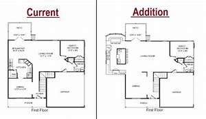 Kitchen/Addition Cost Estimate?