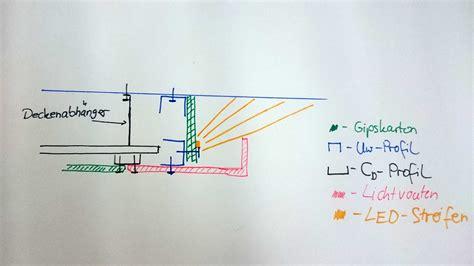decke indirekte beleuchtung abgeh 228 ngte decke mit indirekter beleuchtung lichtvouten