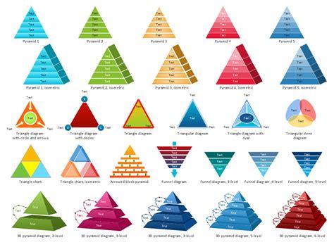 Pyramid Chart Maker