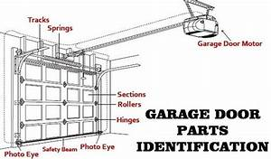 Best Representation Descriptions  Garage Door Opener Parts