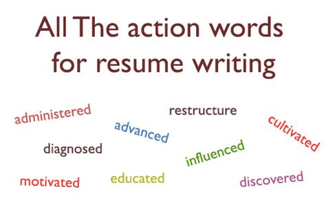verbs for resume or resume words list