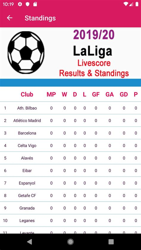 45SNG: La Liga League Results And Table