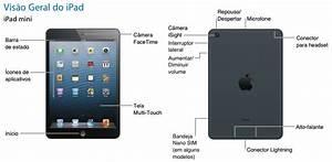 Apple Disponibiliza Manual Do Ipad Mini Em Portugu U00eas  Com