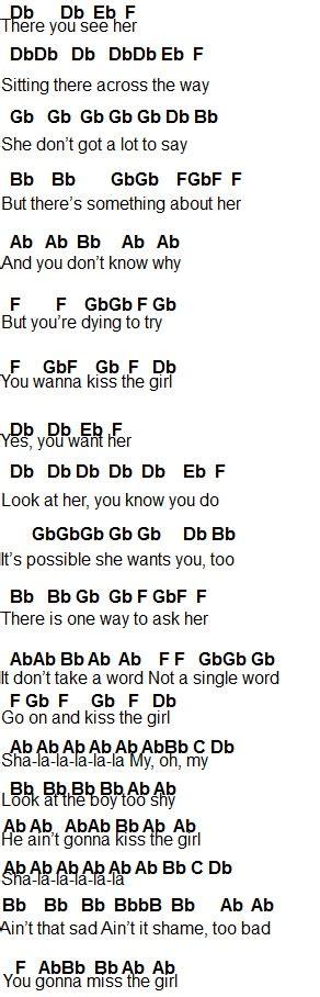 Flute Sheet Music Kiss The Girl