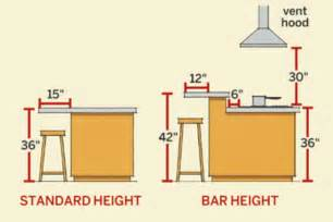 Typical Kitchen Island Dimensions Counter Height Stools Design With Industrial Kitchen Pendant Lights Myideasbedroom