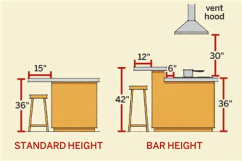 standard size kitchen island kitchen island height chairs myideasbedroom com