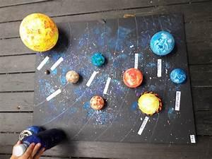 3d Solar System  U2013 Growing Natty