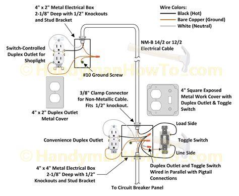 duplex outlet wiring diagram wellread me