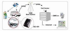 Gps überwachung Fahrzeuge : gps ortungssysteme f r personen fahrzeuge schweiz ~ Jslefanu.com Haus und Dekorationen