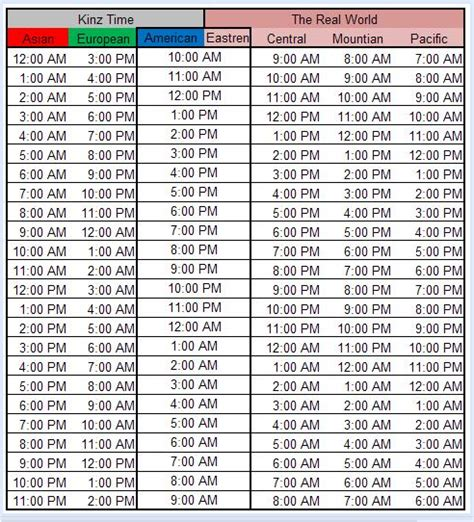 time zone chart misc world time zones time zones chart