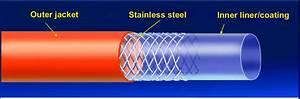 Guide Catheter Design