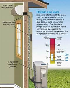 Diagram Of A House To Install Ductless Ac