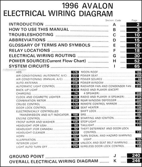 1998 Toyotum Avalon Wiring Diagram by 1996 Toyota Avalon Wiring Diagram Manual Original