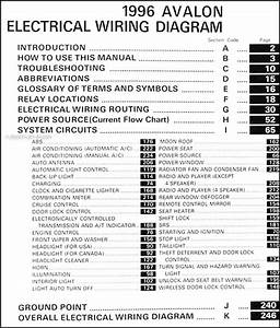 Toyota Avalon Wiring Harness Diagram