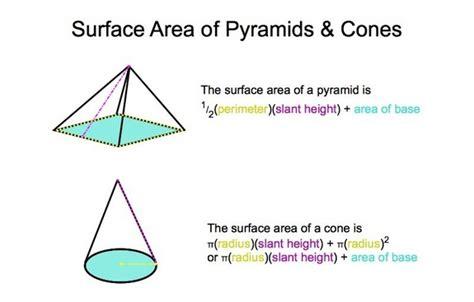 surface area  pyramids  cones tutorial sophia learning