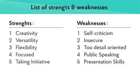 Best Weaknesses For what are your strengths weaknesses best answers
